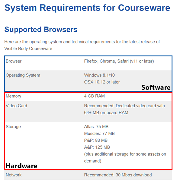 courseware-system-requirements-screenshot-annotated