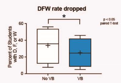 vb-cindy-haps21-dfw-drop