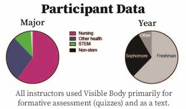 vb-cindy-haps21-participant-data