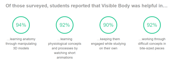 stats-from-students-screenshot-2